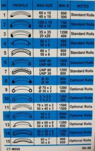 metallbau landshut biegemaschine tabelle